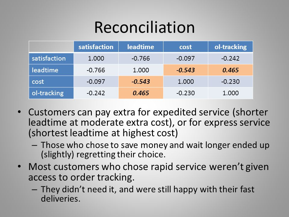 Reconciliation Customers can pay extra for expedited service (shorter leadtime at moderate extra cost), or for express service (shortest leadtime at highest cost) – Those who chose to save money and wait longer ended up (slightly) regretting their choice.