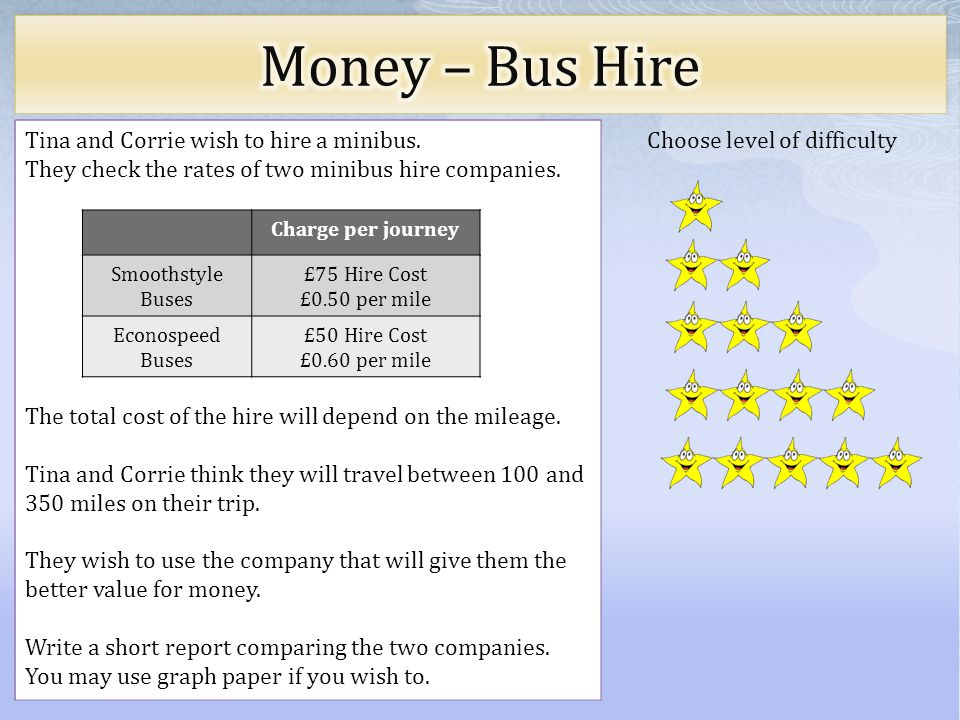 Choose level of difficulty Tina and Corrie wish to hire a minibus.