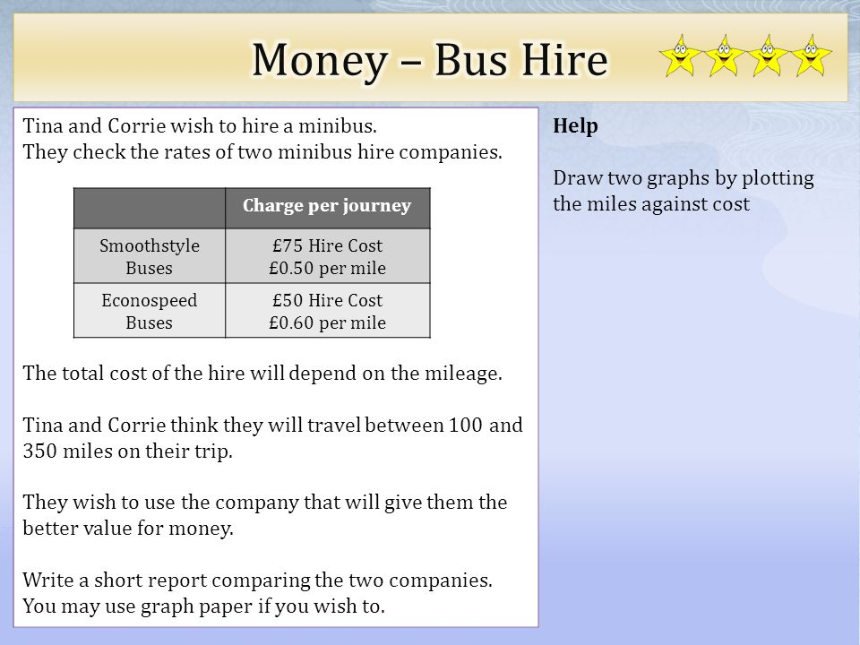 Help Draw two graphs by plotting the miles against cost Tina and Corrie wish to hire a minibus.