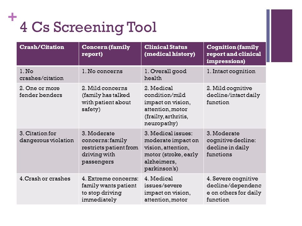 + 4 Cs Screening Tool Crash/CitationConcern (family report) Clinical Status (medical history) Cognition (family report and clinical impressions) 1. No