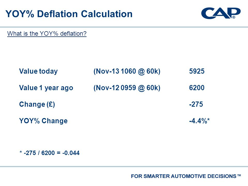 What is the YOY% deflation.