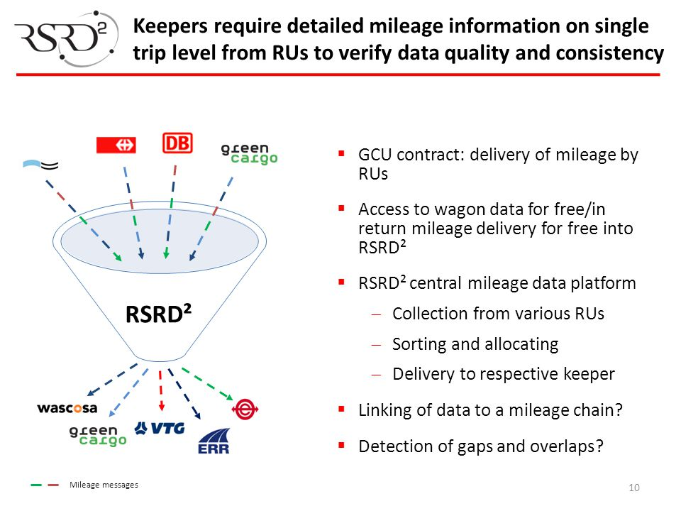 10 Keepers require detailed mileage information on single trip level from RUs to verify data quality and consistency RSRD² Mileage messages  GCU cont