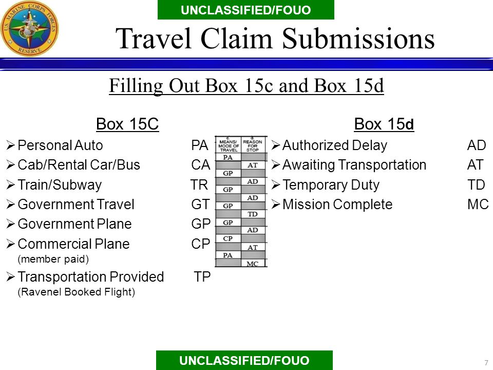 Filling Out Box 15c and Box 15d Box 15C  Personal Auto PA  Cab/Rental Car/Bus CA  Train/Subway TR  Government Travel GT  Government Plane GP  Co
