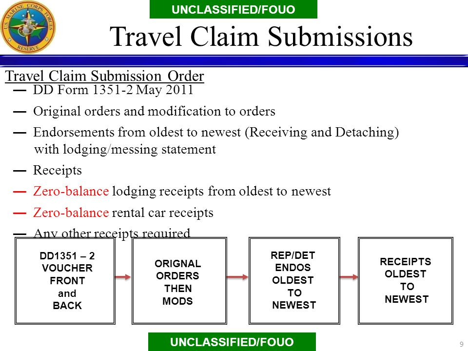 Travel Claim Submission Order ― DD Form 1351-2 May 2011 ― Original orders and modification to orders ― Endorsements from oldest to newest (Receiving and Detaching) with lodging/messing statement ― Receipts ― Zero-balance lodging receipts from oldest to newest ― Zero-balance rental car receipts ― Any other receipts required DD1351 – 2 VOUCHER FRONT and BACK ORIGNAL ORDERS THEN MODS REP/DET ENDOS OLDEST TO NEWEST RECEIPTS OLDEST TO NEWEST UNCLASSIFIED/FOUO 9 Travel Claim Submissions UNCLASSIFIED/FOUO