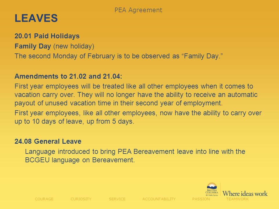 LEAVES 20.01 Paid Holidays Family Day (new holiday) The second Monday of February is to be observed as Family Day. Amendments to 21.02 and 21.04: First year employees will be treated like all other employees when it comes to vacation carry over.