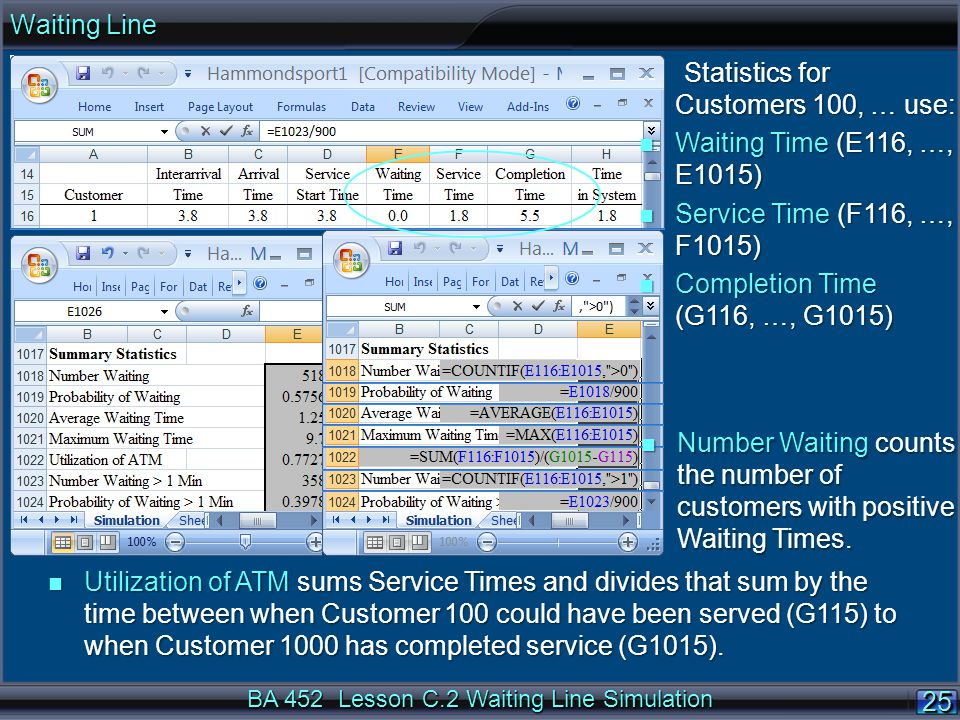 BA 452 Lesson C.2 Waiting Line Simulation 25 Statistics for Customers 100, … use: Statistics for Customers 100, … use: n Waiting Time (E116, …, E1015) n Service Time (F116, …, F1015) n Completion Time (G116, …, G1015) n Number Waiting counts the number of customers with positive Waiting Times.