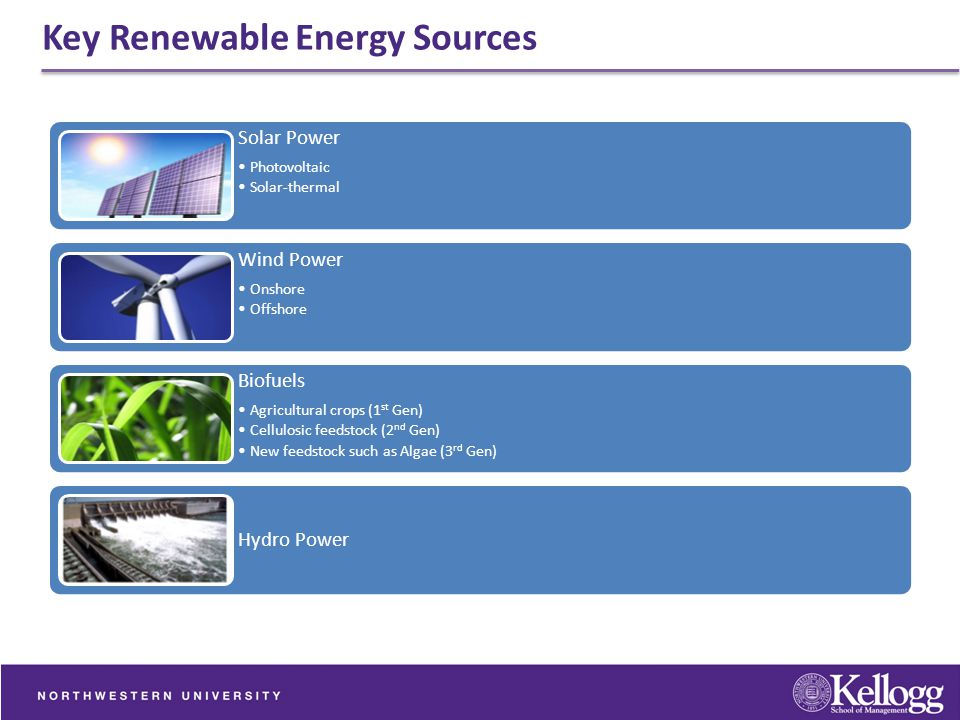 Key Renewable Energy Sources Solar Power Photovoltaic Solar-thermal Wind Power Onshore Offshore Biofuels Agricultural crops (1 st Gen) Cellulosic feed