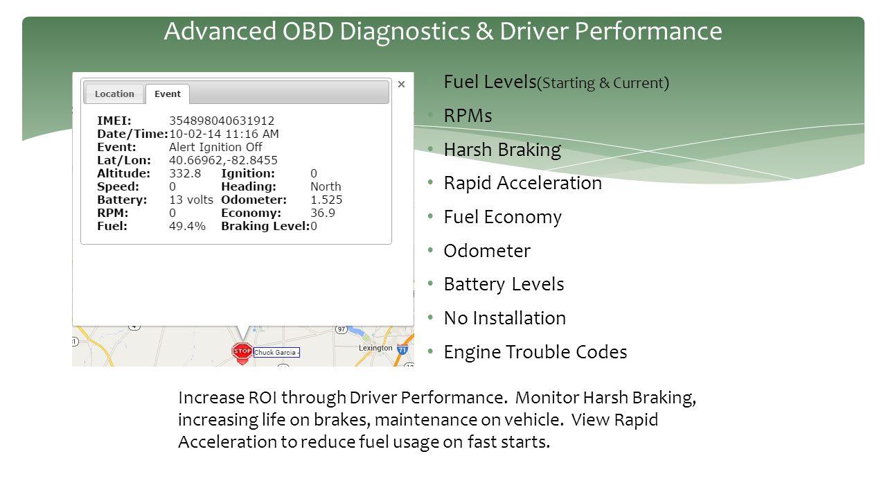 Advanced OBD Diagnostics & Driver Performance Fuel Levels (Starting & Current) RPMs Harsh Braking Rapid Acceleration Fuel Economy Odometer Battery Lev