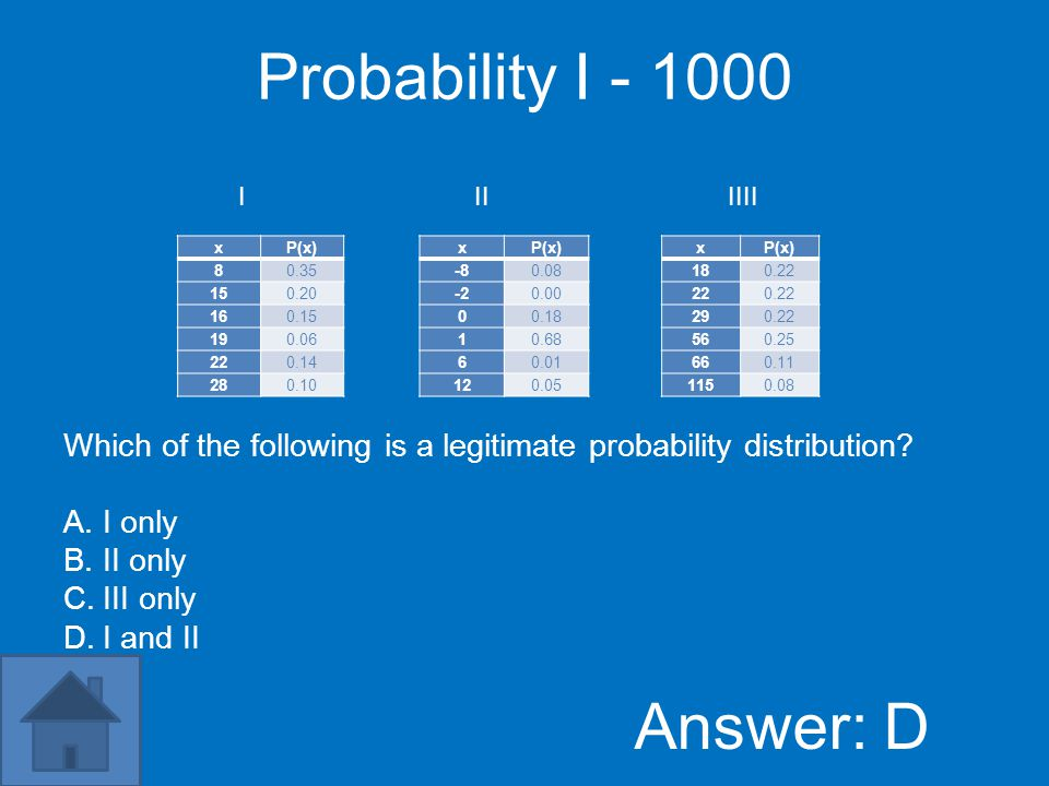 Probability I - 800 Answer: C A fair die is rolled 4 times and 6 appears each time.