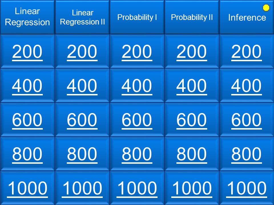 Linear Regression II - 1000 Answer: D A scatterplot has a correlation of –0.0002.