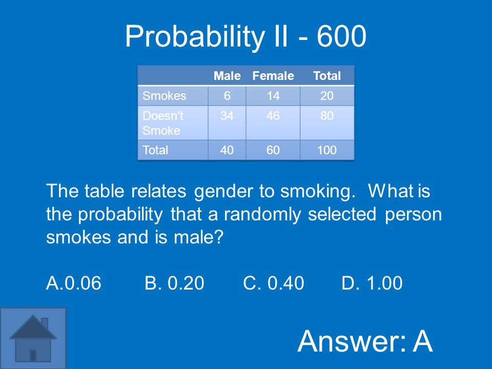 Probability II - 400 Answer: C The table relates gender to smoking.