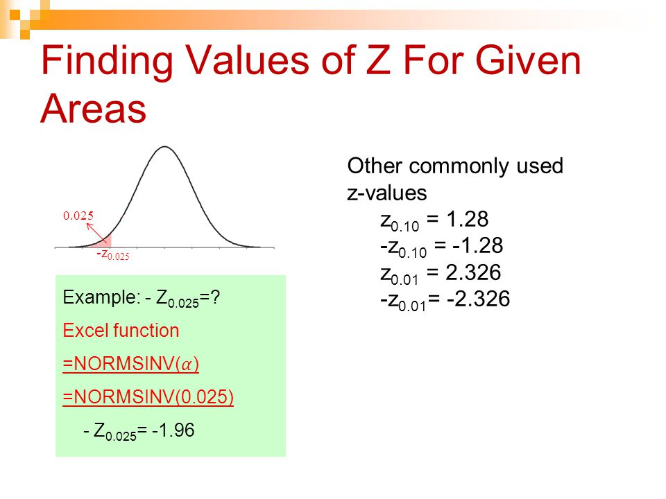 -z 0.025 0.025 Other commonly used z-values z 0.10 = 1.28 -z 0.10 = -1.28 z 0.01 = 2.326 -z 0.01 = -2.326