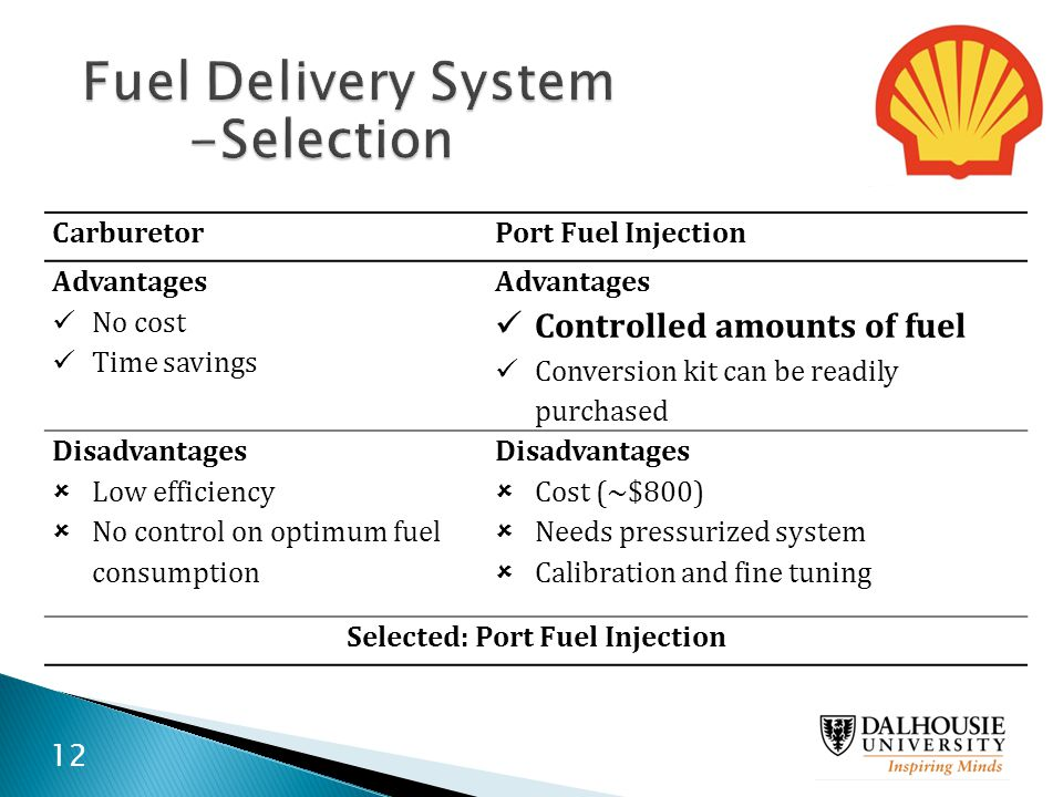 CarburetorPort Fuel Injection Advantages No cost Time savings Advantages Controlled amounts of fuel Conversion kit can be readily purchased Disadvanta