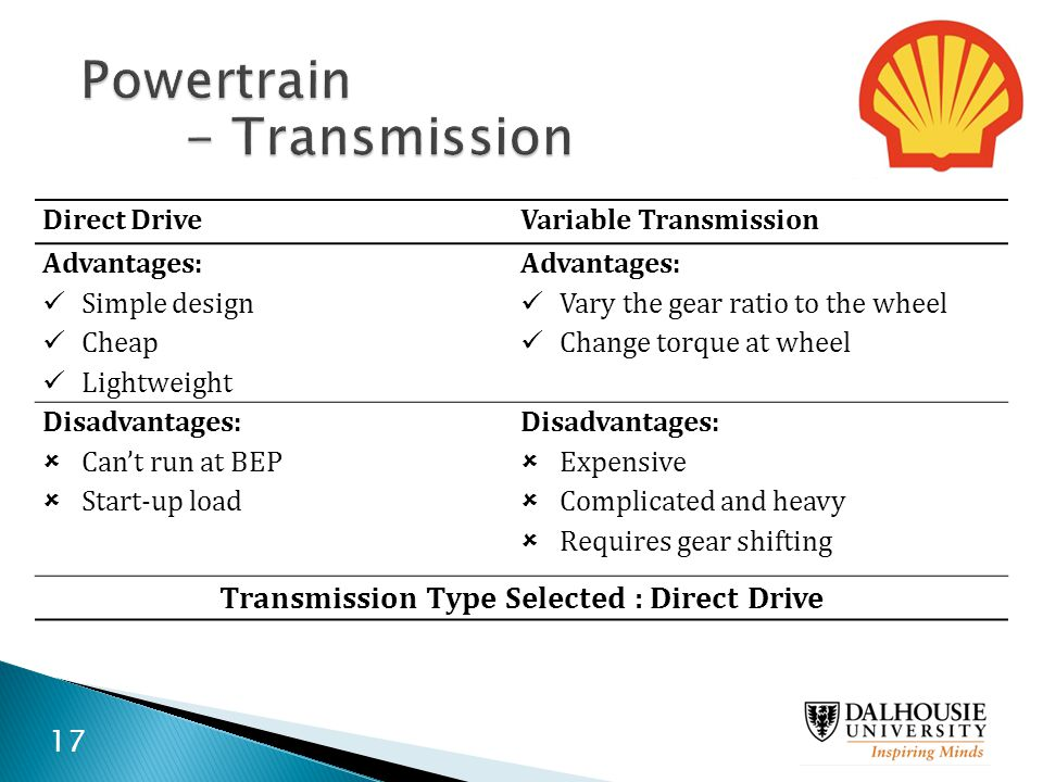 Direct DriveVariable Transmission Advantages: Simple design Cheap Lightweight Advantages: Vary the gear ratio to the wheel Change torque at wheel Disa