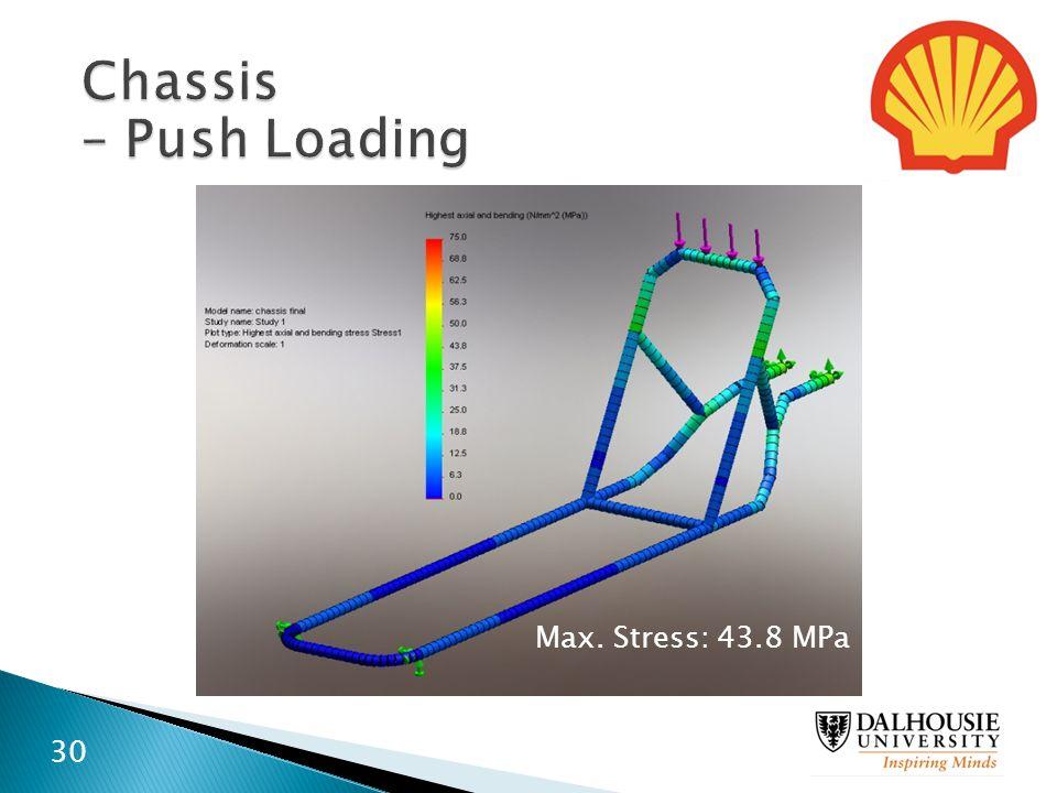 Max. Stress: 43.8 MPa 30