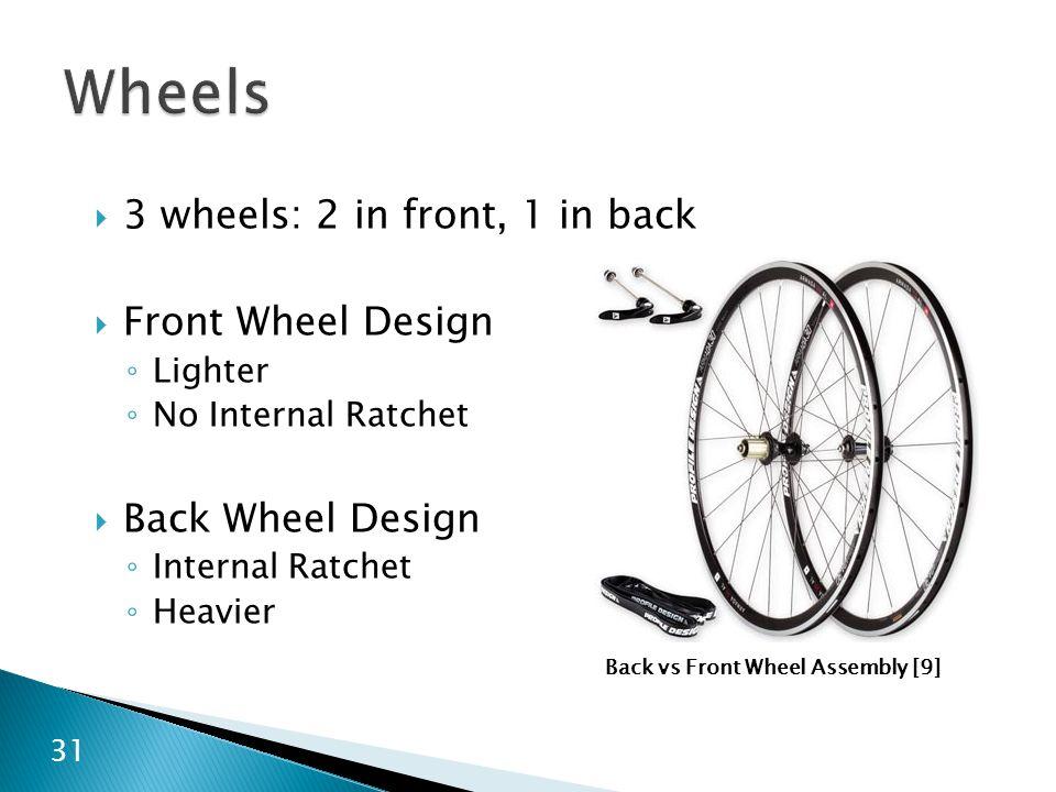 31  3 wheels: 2 in front, 1 in back  Front Wheel Design ◦ Lighter ◦ No Internal Ratchet  Back Wheel Design ◦ Internal Ratchet ◦ Heavier Back vs Fro