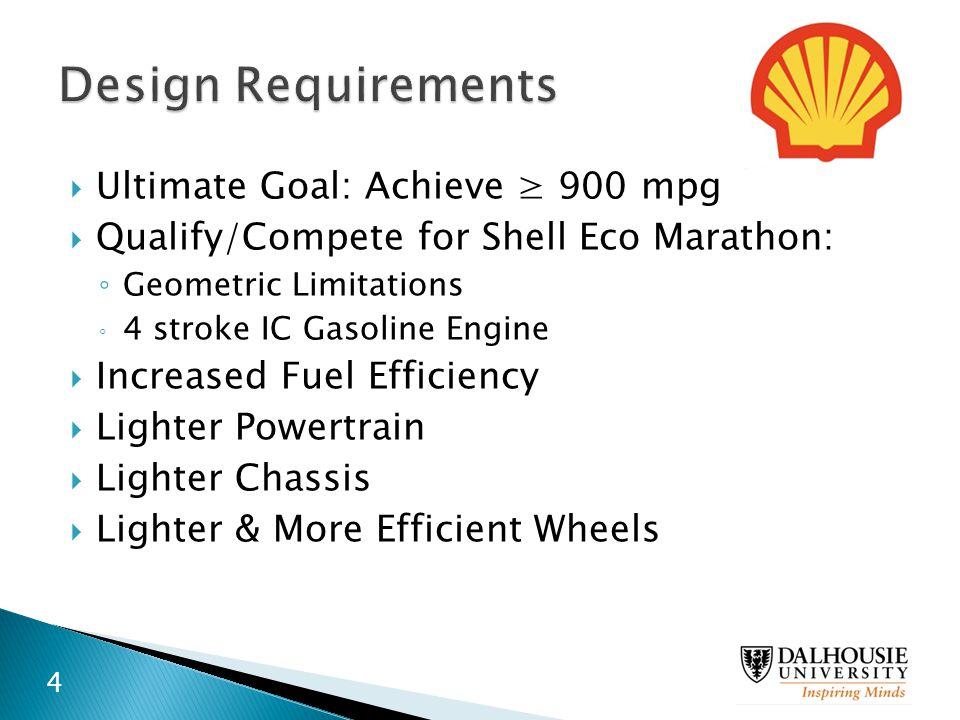 Fuel Pressurization System [5] 15