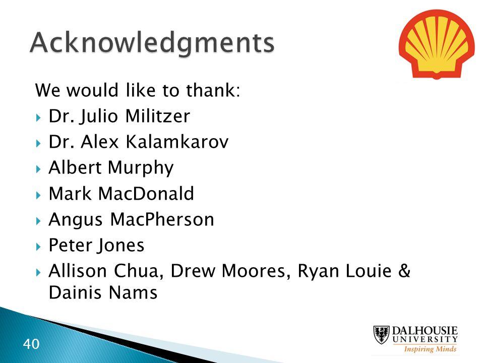 We would like to thank:  Dr. Julio Militzer  Dr. Alex Kalamkarov  Albert Murphy  Mark MacDonald  Angus MacPherson  Peter Jones  Allison Chua, D