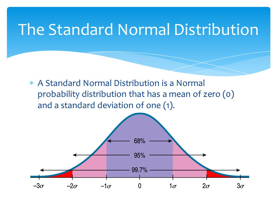  A Standard Normal Distribution is a Normal probability distribution that has a mean of zero (0) and a standard deviation of one (1). The Standard No