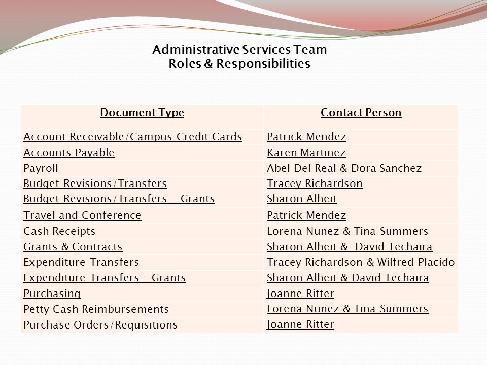 Business Office Roles and Responsibilities Document TypeContact Person Account Receivable/Campus Credit CardsPatrick Mendez Accounts PayableKaren Martinez PayrollAbel Del Real & Dora Sanchez Budget Revisions/Transfers Budget Revisions/Transfers - Grants Tracey Richardson Sharon Alheit Travel and ConferencePatrick Mendez Cash ReceiptsLorena Nunez & Tina Summers Grants & ContractsSharon Alheit & David Techaira Expenditure TransfersTracey Richardson & Wilfred Placido Expenditure Transfers – GrantsSharon Alheit & David Techaira PurchasingJoanne Ritter Petty Cash ReimbursementsLorena Nunez & Tina Summers Purchase Orders/RequisitionsJoanne Ritter Administrative Services Team Roles & Responsibilities