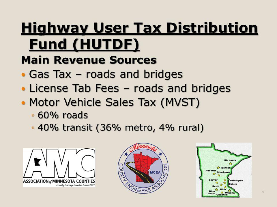 Highway User Tax Distribution Fund (HUTDF) Breakdown 62% - Trunk Highway Fund 62% - Trunk Highway Fund 29% - County State Aid Fund (CSAH) 29% - County State Aid Fund (CSAH) 9%- Municipal State Aid (MSA) 9%- Municipal State Aid (MSA) 5