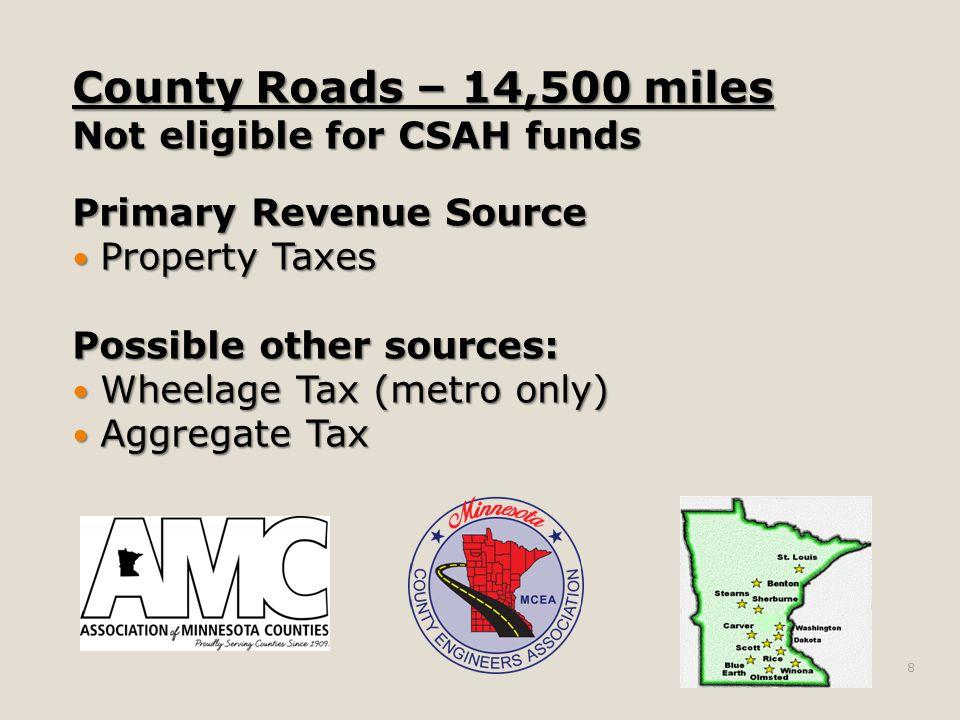 Dakota County Funding Summary Total Thru 20302004Plan2012 Plan Needs$1 billion$1.253 billion Revenue$600 million$658 million Shortfall$400 million$595 million 19