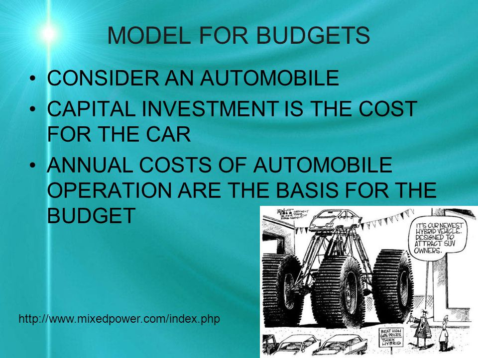 MODEL FOR BUDGETS CONSIDER AN AUTOMOBILE CAPITAL INVESTMENT IS THE COST FOR THE CAR ANNUAL COSTS OF AUTOMOBILE OPERATION ARE THE BASIS FOR THE BUDGET http://www.mixedpower.com/index.php