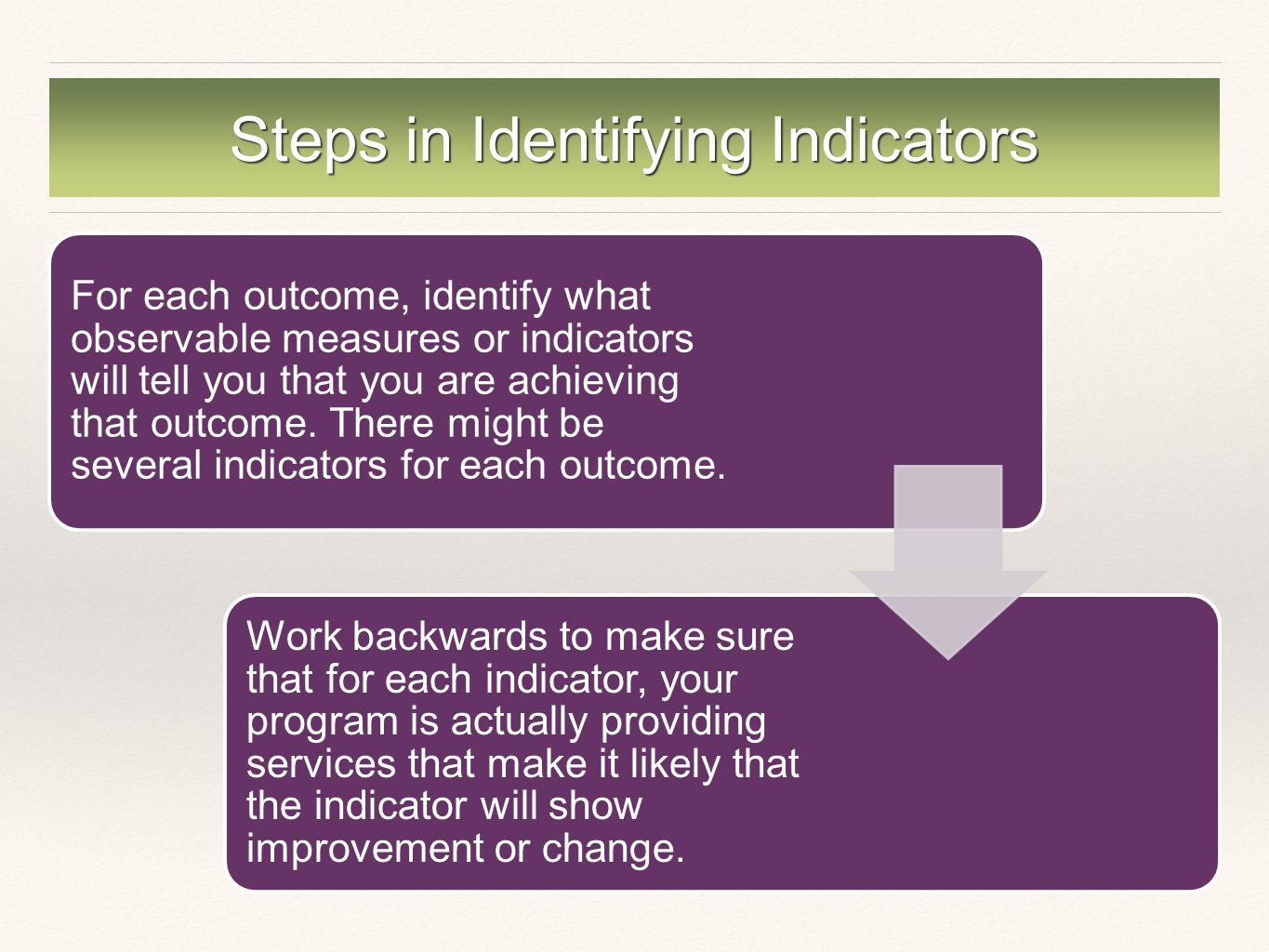 Steps in Identifying Indicators For each outcome, identify what observable measures or indicators will tell you that you are achieving that outcome.