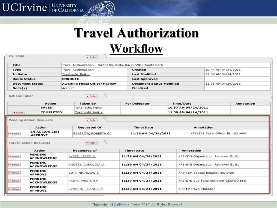 University of California, Irvine 2012. All Rights Reserved Travel Authorization Travel Authorization Workflow