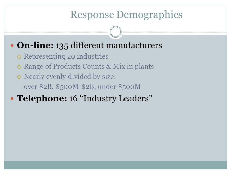 Response Demographics On-line: 135 different manufacturers  Representing 20 industries  Range of Products Counts & Mix in plants  Nearly evenly div