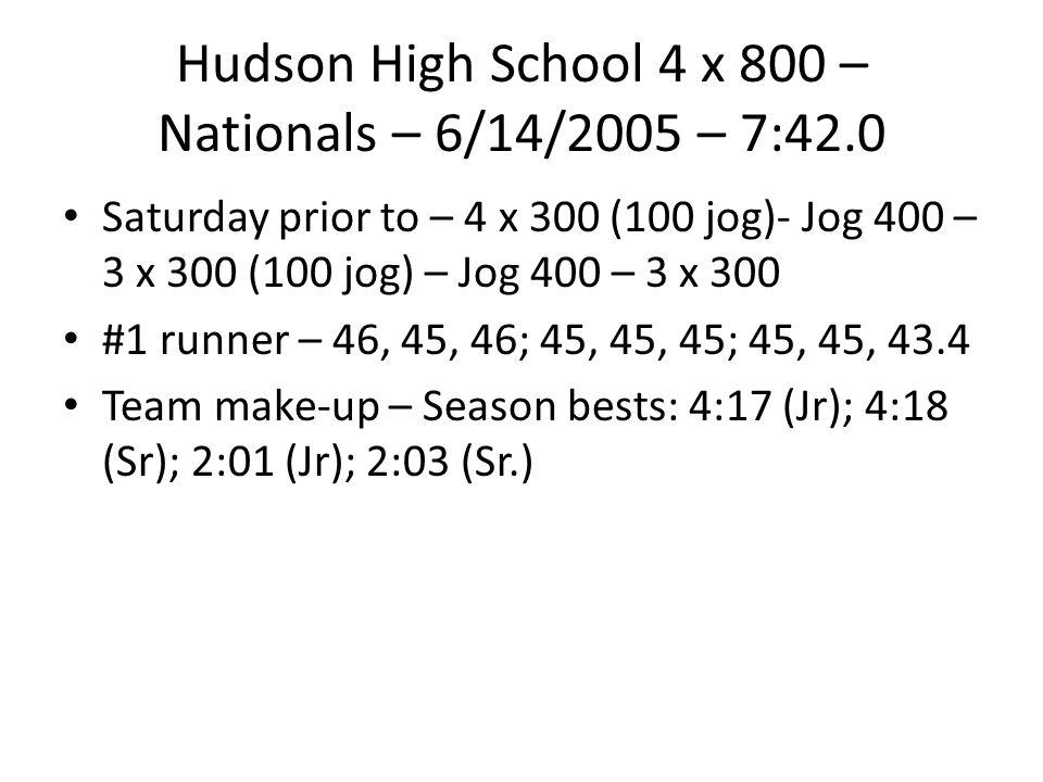 Hudson High School 4 x 800 – Nationals – 6/14/2005 – 7:42.0 Saturday prior to – 4 x 300 (100 jog)- Jog 400 – 3 x 300 (100 jog) – Jog 400 – 3 x 300 #1 runner – 46, 45, 46; 45, 45, 45; 45, 45, 43.4 Team make-up – Season bests: 4:17 (Jr); 4:18 (Sr); 2:01 (Jr); 2:03 (Sr.)
