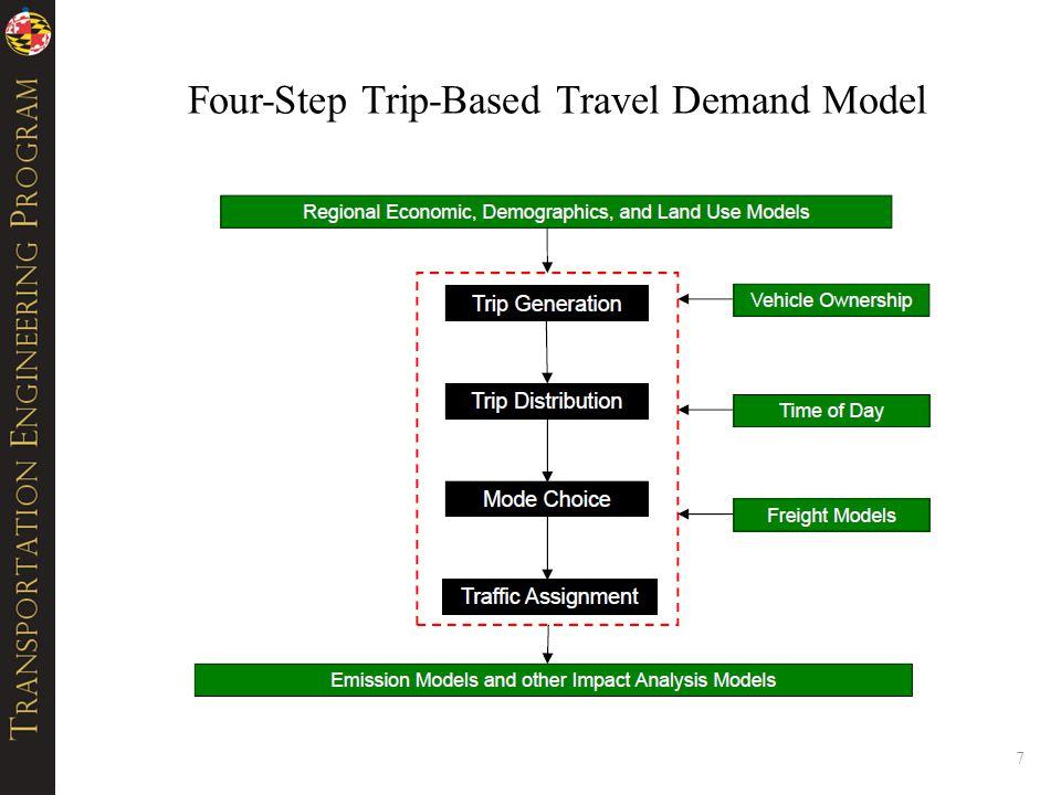 CEMDAP Modeling Framework 38