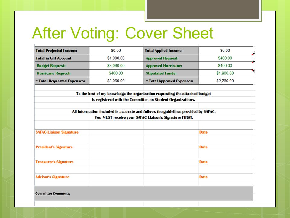 After Voting: Cover Sheet