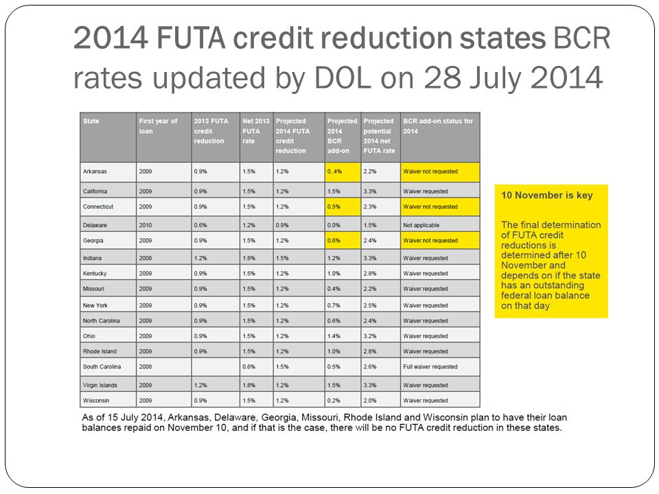 2014 FUTA credit reduction states BCR rates updated by DOL on 28 July 2014