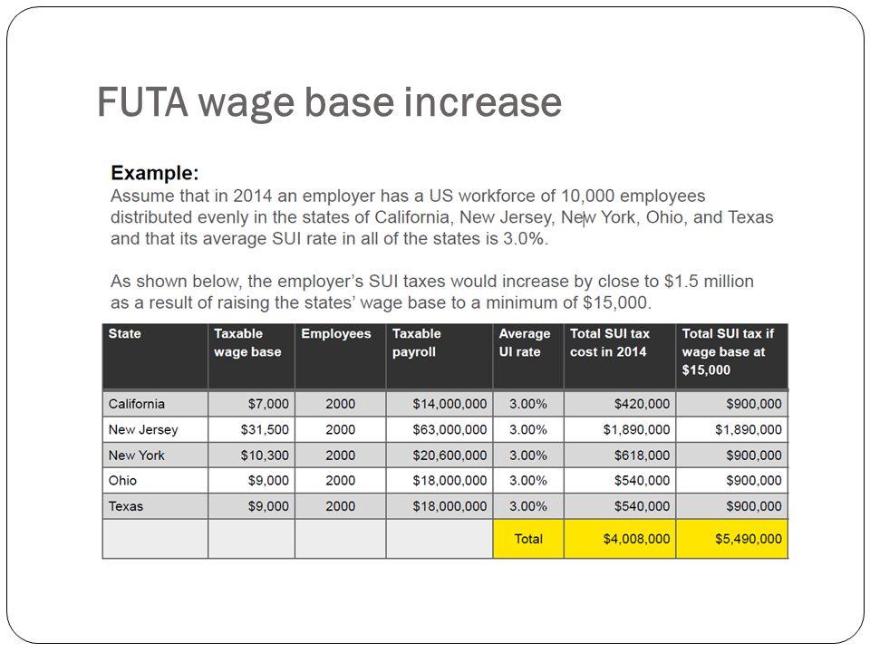 FUTA wage base increase