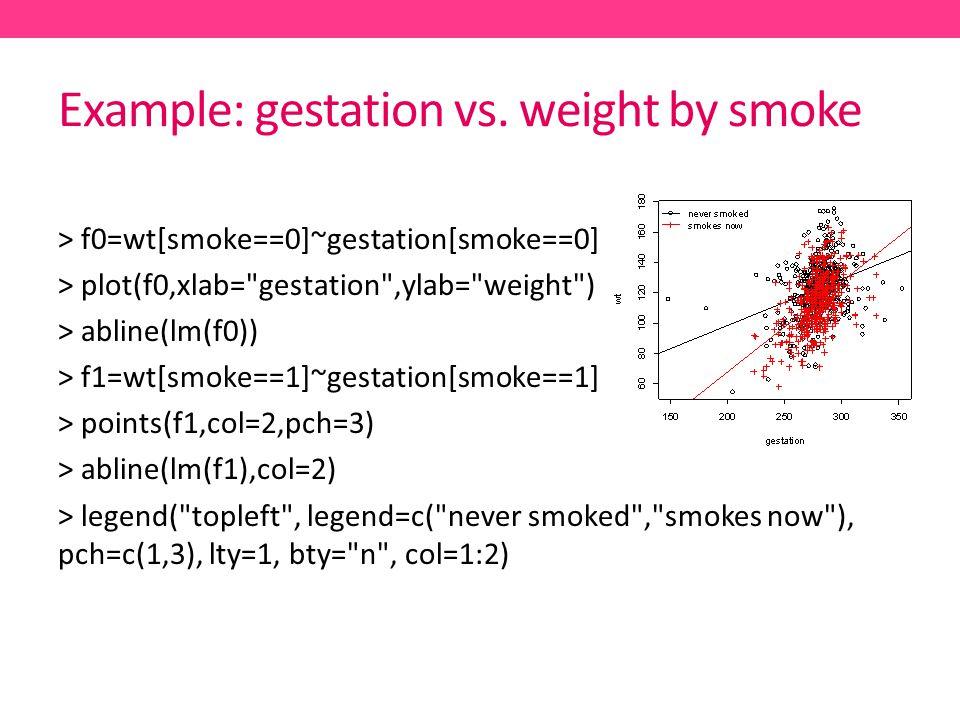 Example: gestation vs.