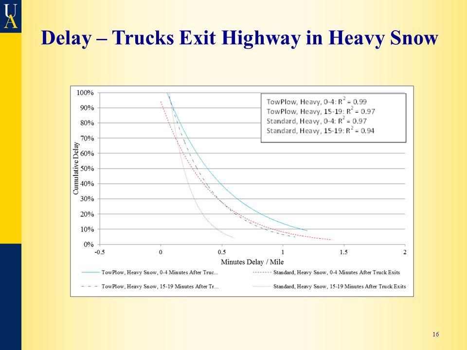 Delay – Trucks Exit Highway in Heavy Snow 16