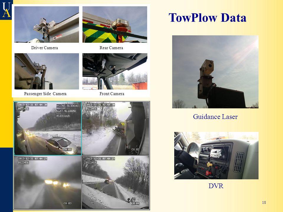 TowPlow Data Guidance Laser DVR Driver Camera Passenger Side Camera Rear Camera Front Camera 18