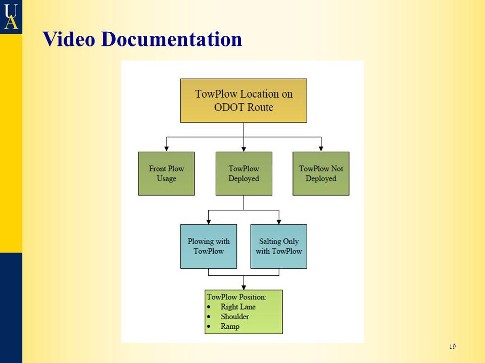 Video Documentation 19