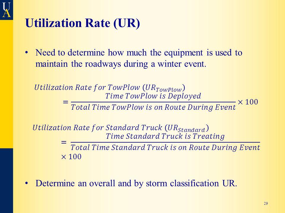 Utilization Rate (UR) 29