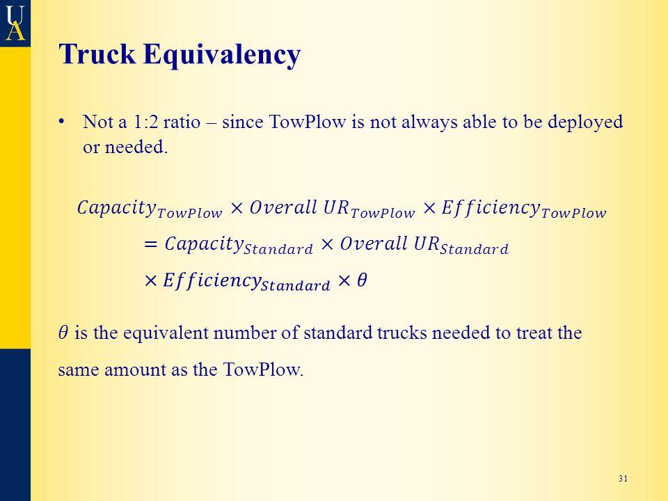 Truck Equivalency 31