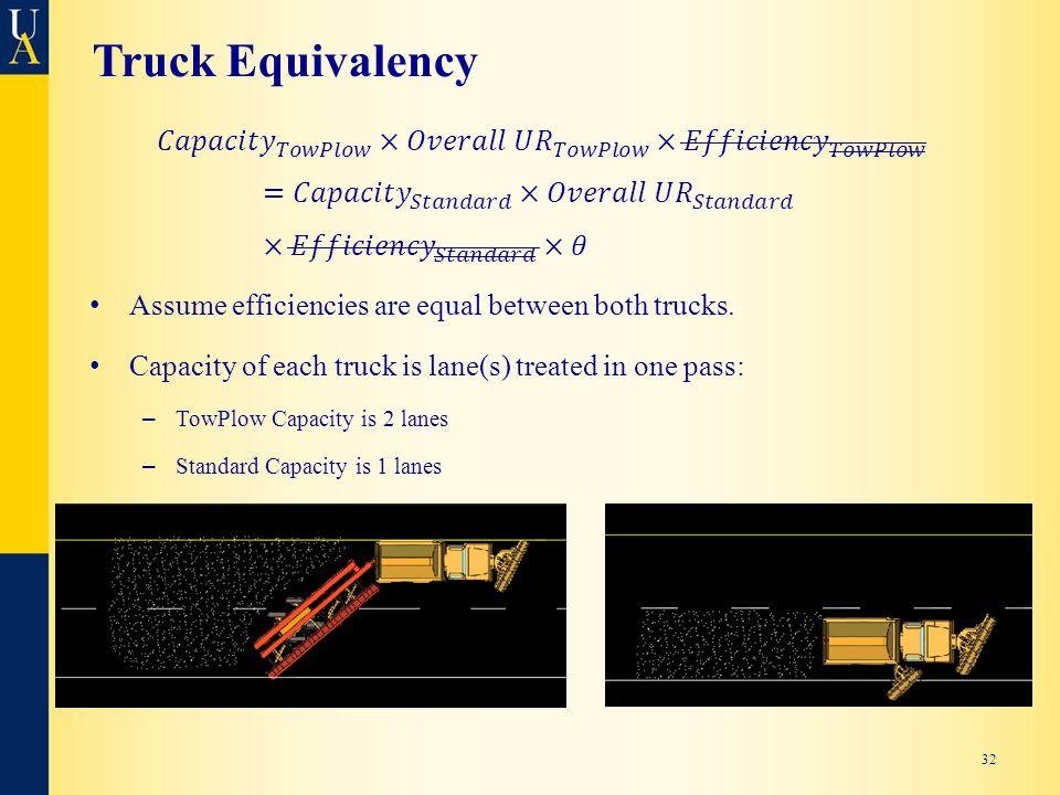 Truck Equivalency 32