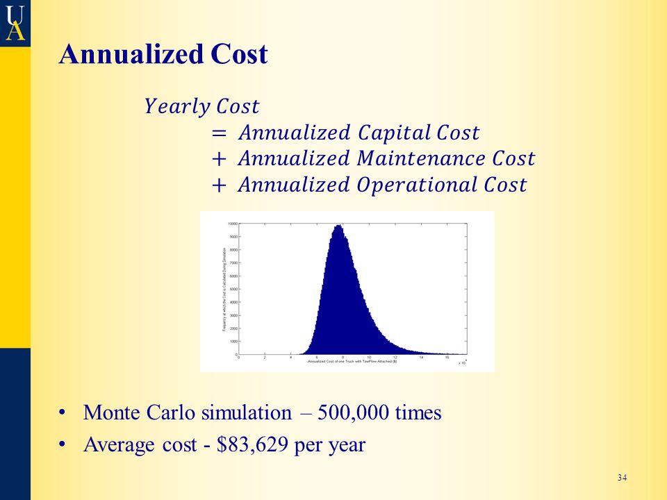 Annualized Cost Monte Carlo simulation – 500,000 times Average cost - $83,629 per year 34