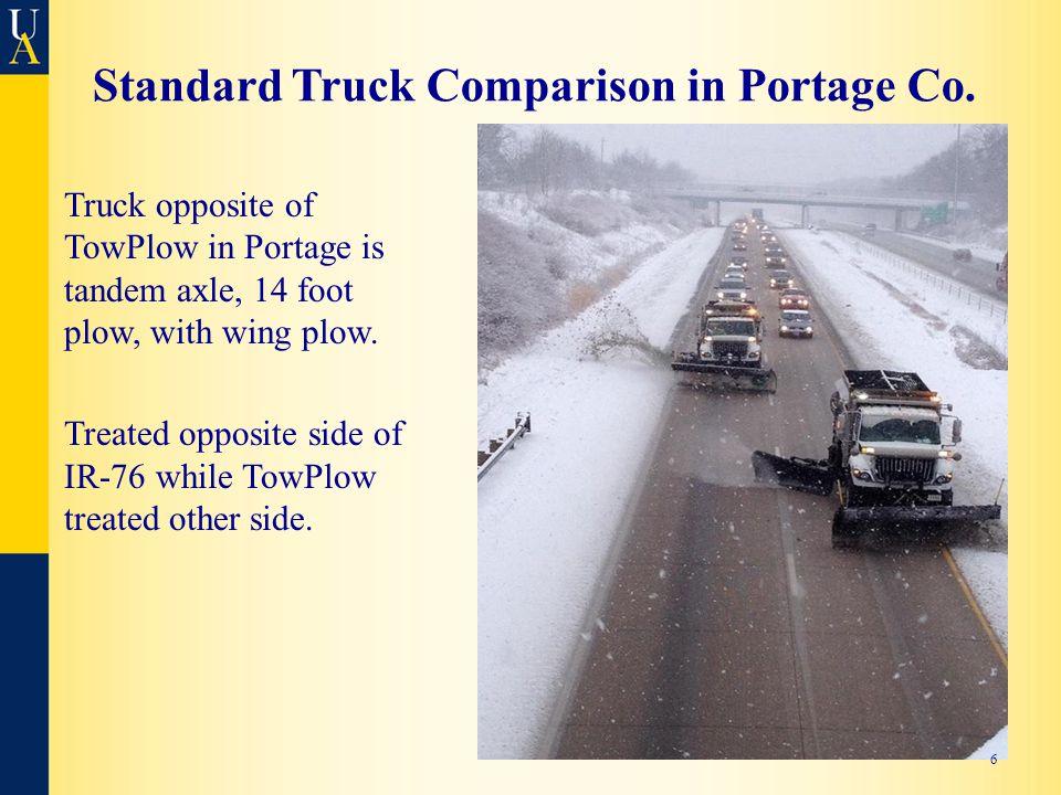 Standard Truck Comparison in Portage Co.