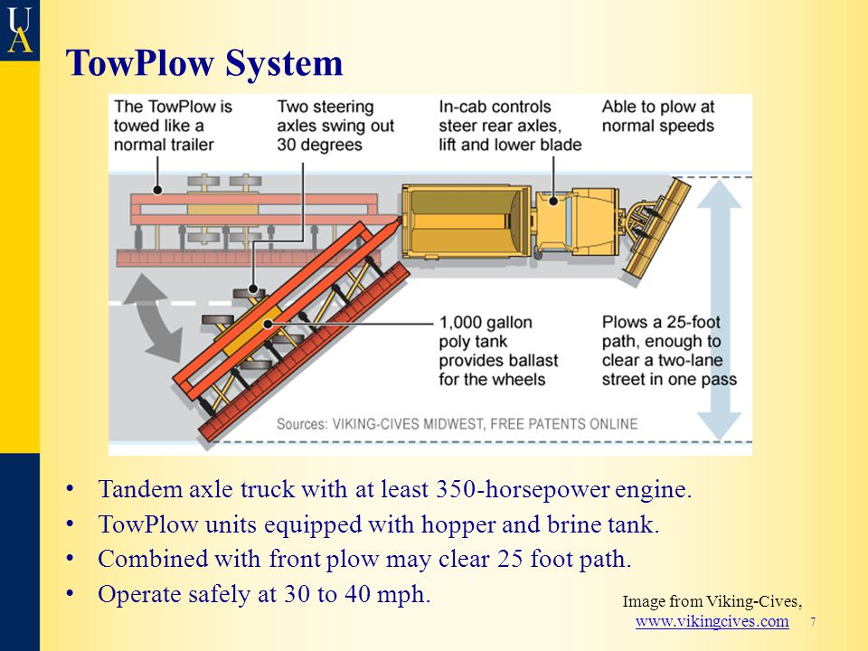 TowPlow System Tandem axle truck with at least 350-horsepower engine.