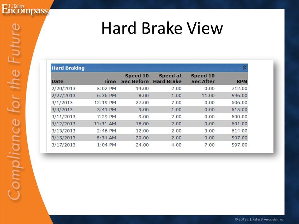 Hard Brake View