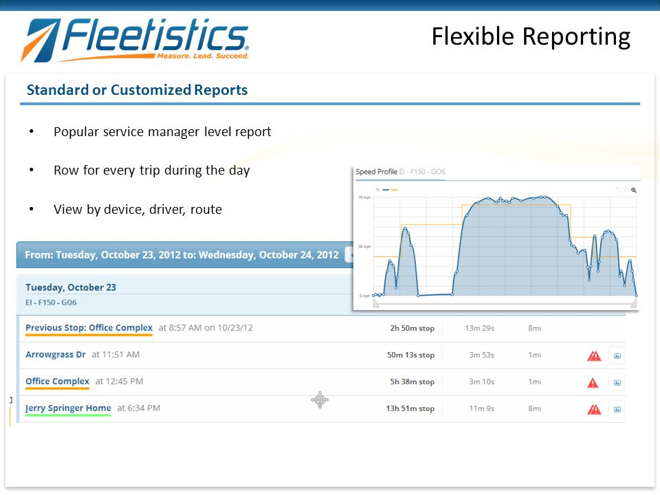Flexible Reporting Standard or Customized Reports Popular service manager level report Row for every trip during the day View by device, driver, route