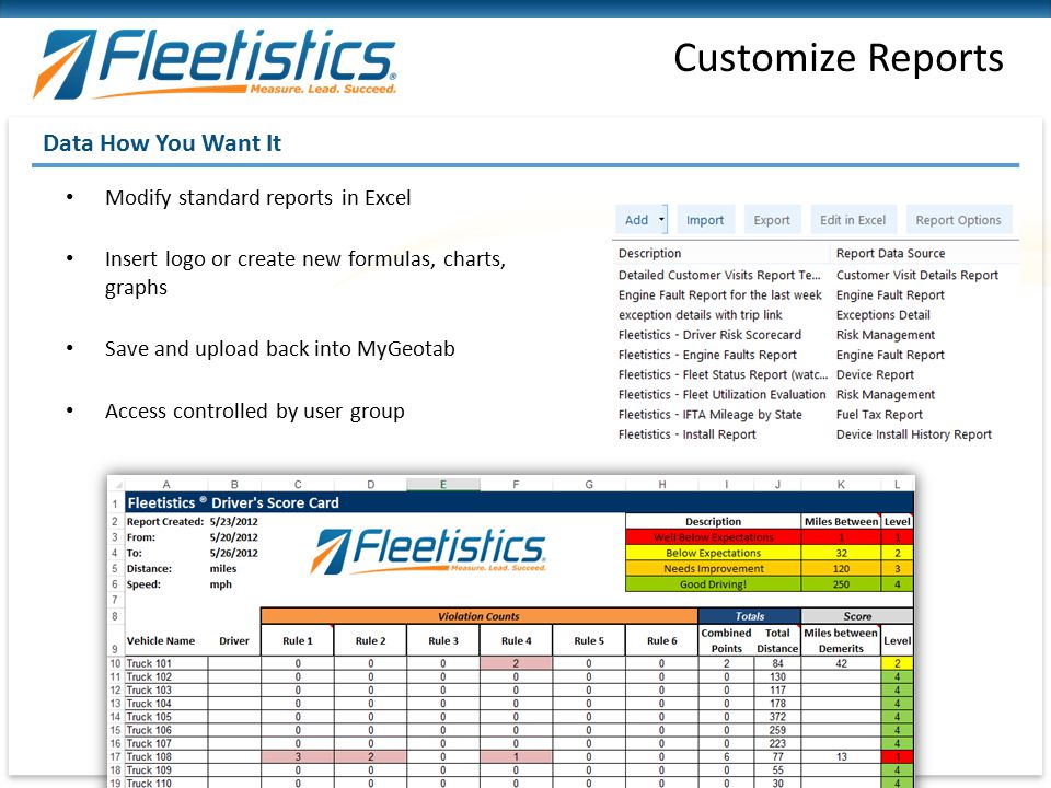 Customize Reports Data How You Want It Modify standard reports in Excel Insert logo or create new formulas, charts, graphs Save and upload back into M