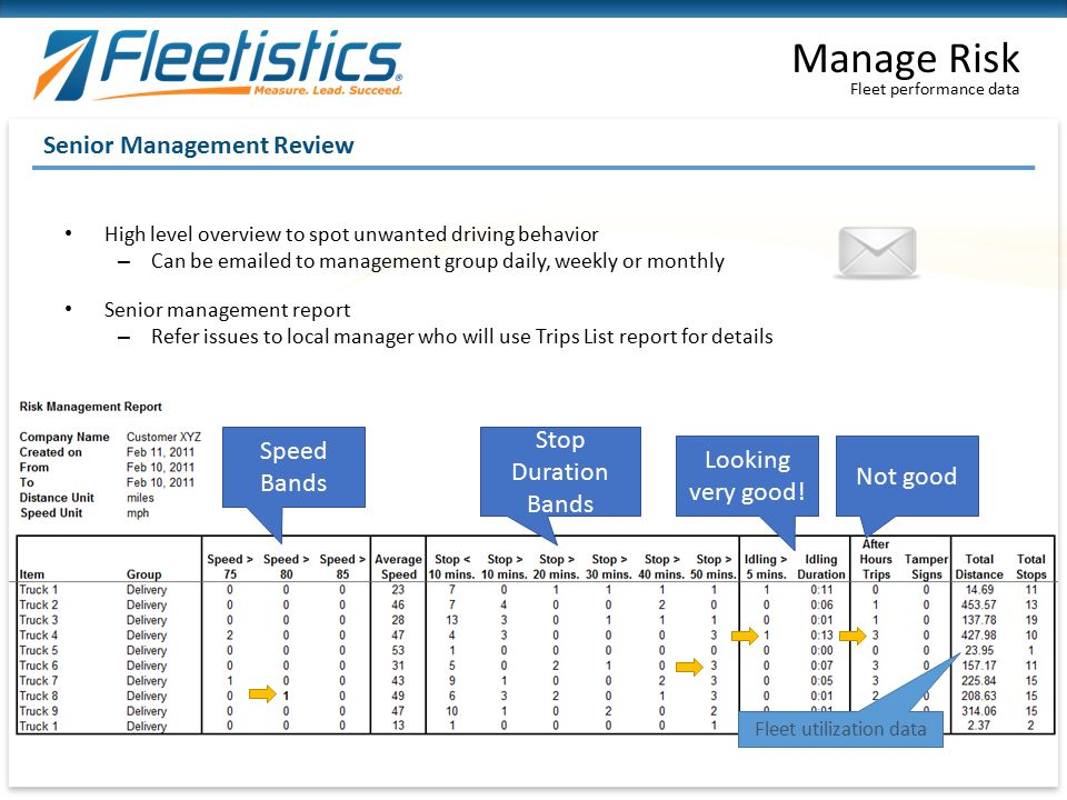 Fleet performance data Manage Risk Senior Management Review High level overview to spot unwanted driving behavior – Can be emailed to management group
