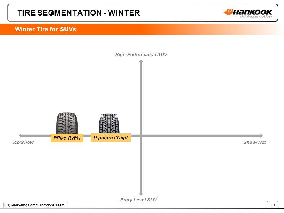 EU) Marketing Commuincations Team TIRE SEGMENTATION - WINTER 19 Snow/WetIce/Snow High Performance SUV Entry Level SUV Dynapro i*Cept i*Pike RW11 Winte